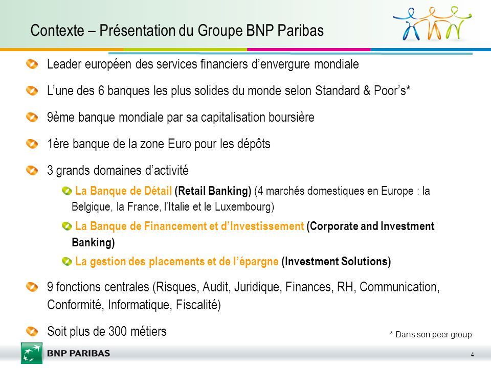 Contexte – Présentation du Groupe BNP Paribas