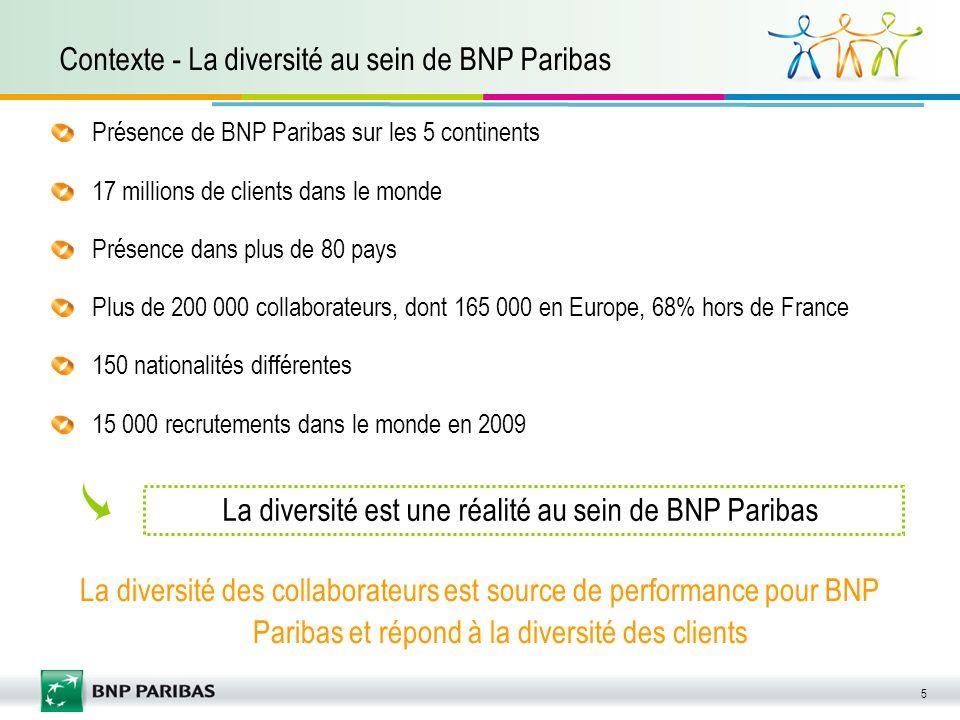 Contexte - La diversité au sein de BNP Paribas