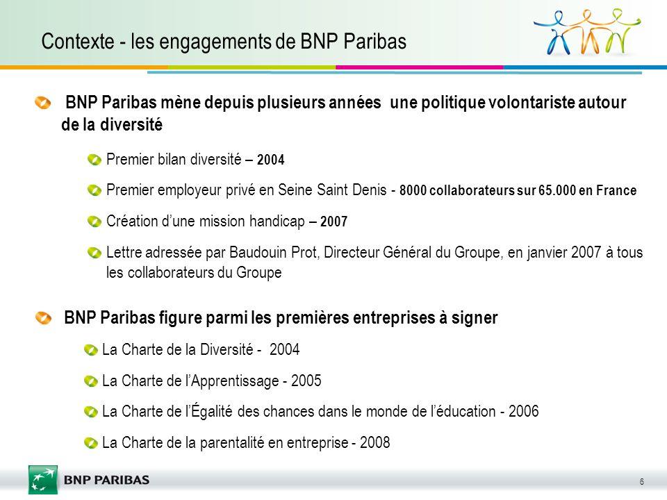 Contexte - les engagements de BNP Paribas
