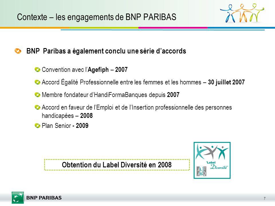 Contexte – les engagements de BNP PARIBAS