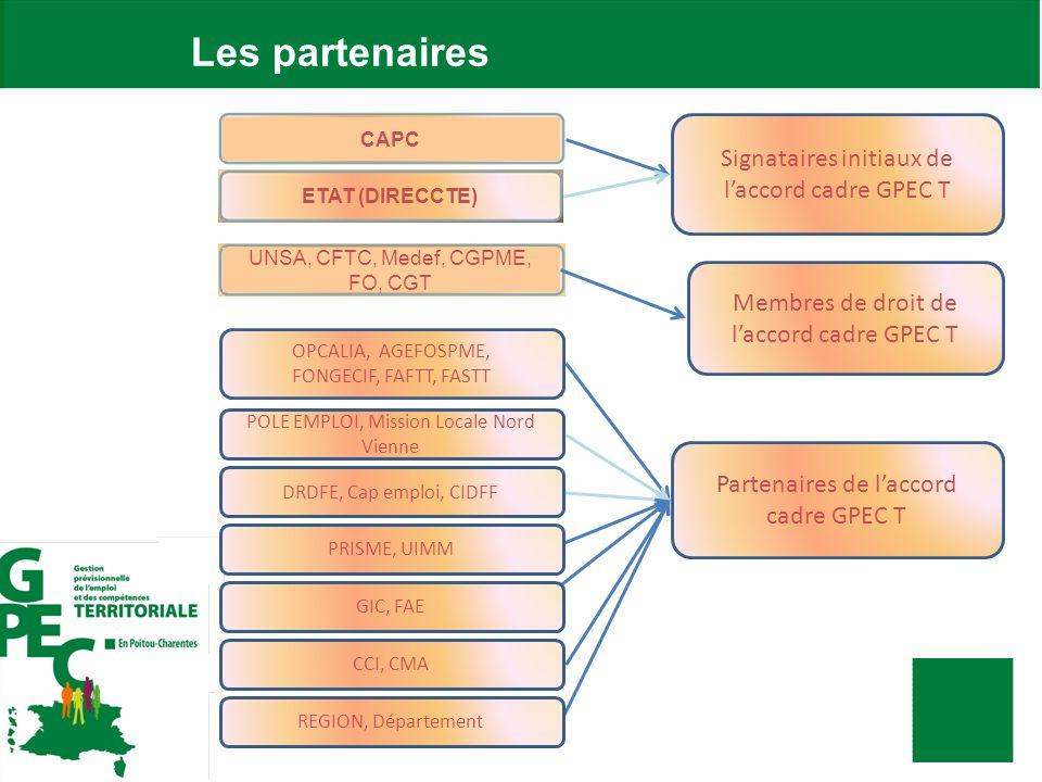 Les partenaires Signataires initiaux de l'accord cadre GPEC T