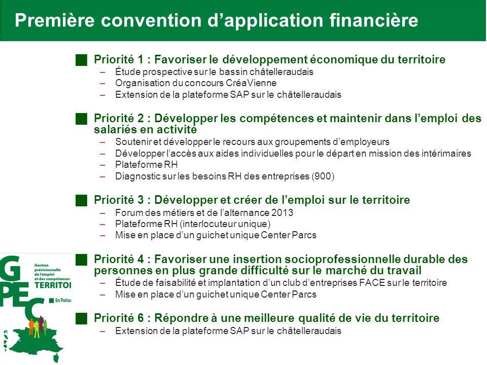 Première convention d'application financière
