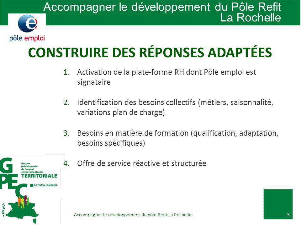 Accompagner le développement du Pôle Refit La Rochelle