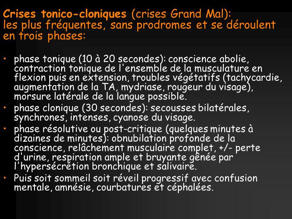Crises tonico-cloniques (crises Grand Mal): les plus fréquentes, sans prodromes et se déroulent en trois phases: