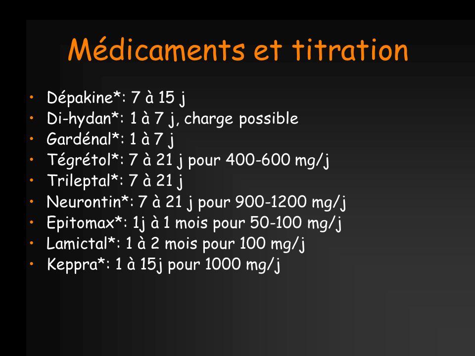 Médicaments et titration