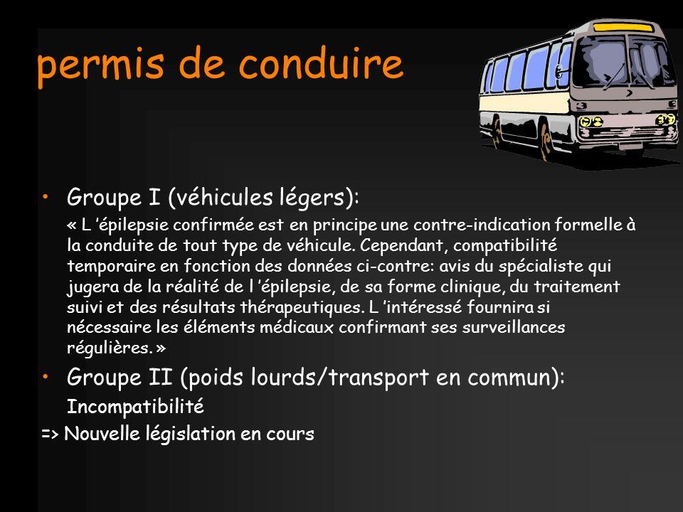 permis de conduire Groupe I (véhicules légers):