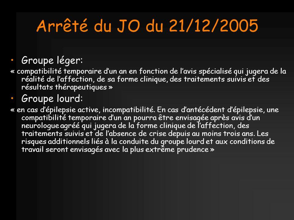 Arrêté du JO du 21/12/2005 Groupe léger: Groupe lourd: