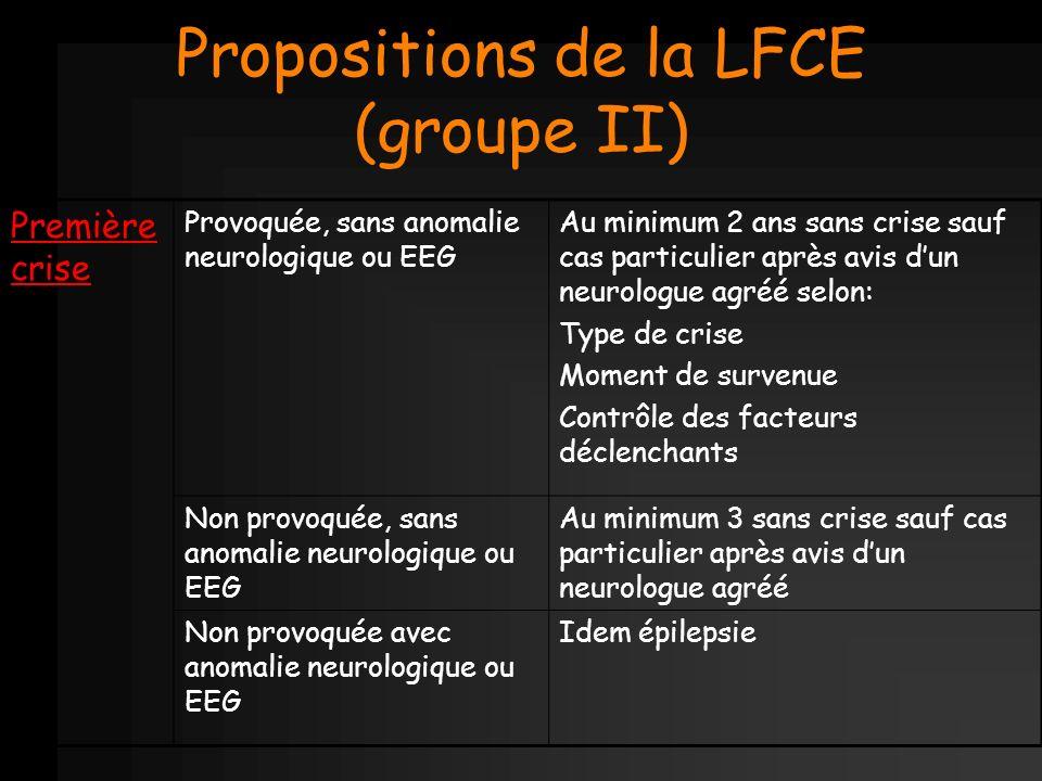 Propositions de la LFCE (groupe II)