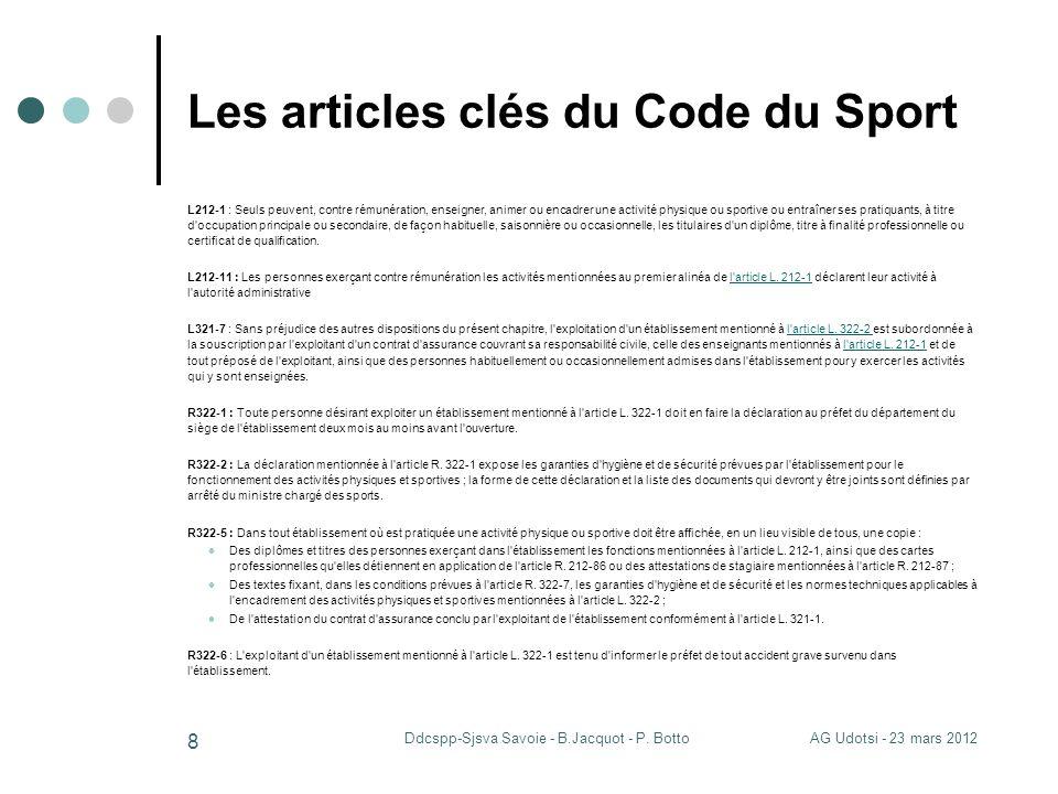 Les articles clés du Code du Sport