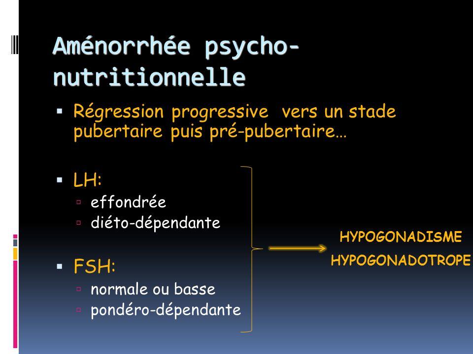 Aménorrhée psycho-nutritionnelle