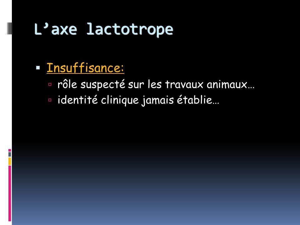 L'axe lactotrope Insuffisance: rôle suspecté sur les travaux animaux…