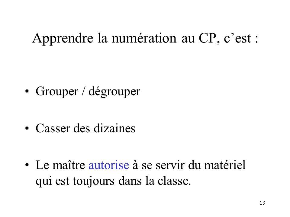 Apprendre la numération au CP, c'est :
