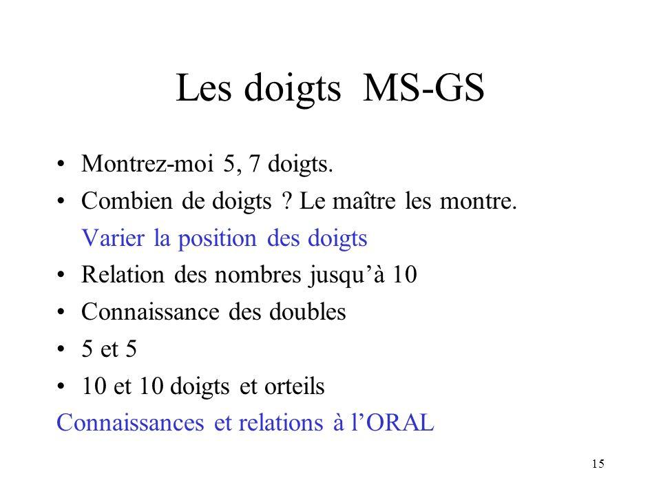 Les doigts MS-GS Montrez-moi 5, 7 doigts.