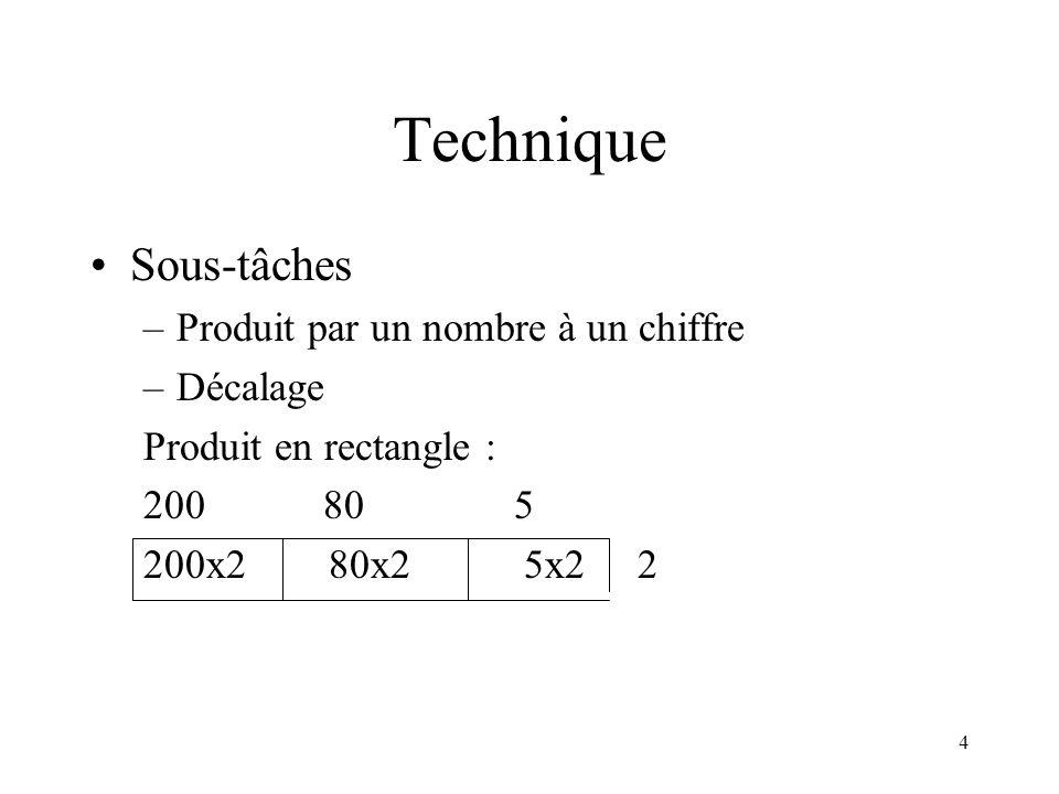 Technique Sous-tâches Produit par un nombre à un chiffre Décalage