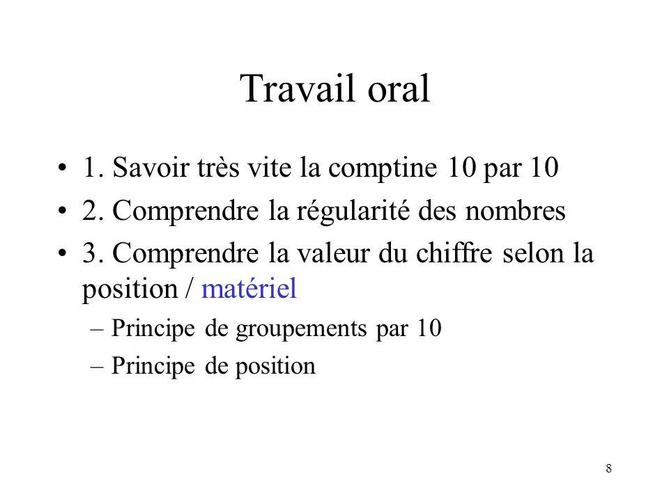 Travail oral 1. Savoir très vite la comptine 10 par 10