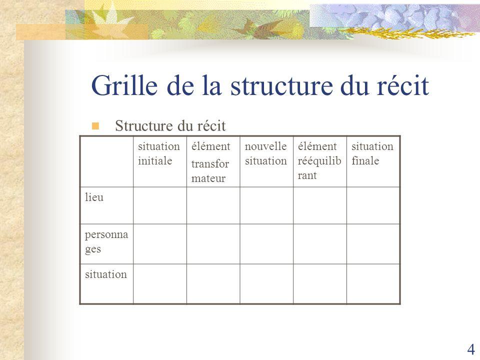 Grille de la structure du récit