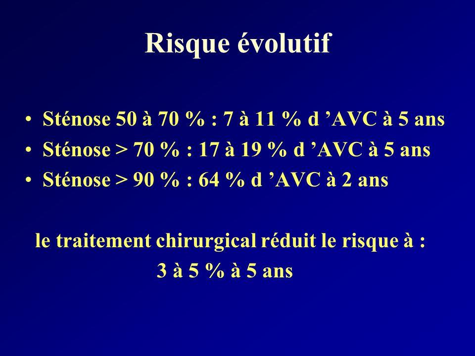 Risque évolutif Sténose 50 à 70 % : 7 à 11 % d 'AVC à 5 ans