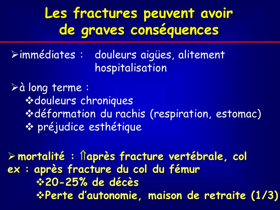 Les fractures peuvent avoir de graves conséquences