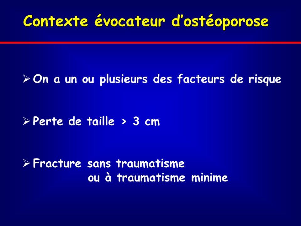 Contexte évocateur d'ostéoporose