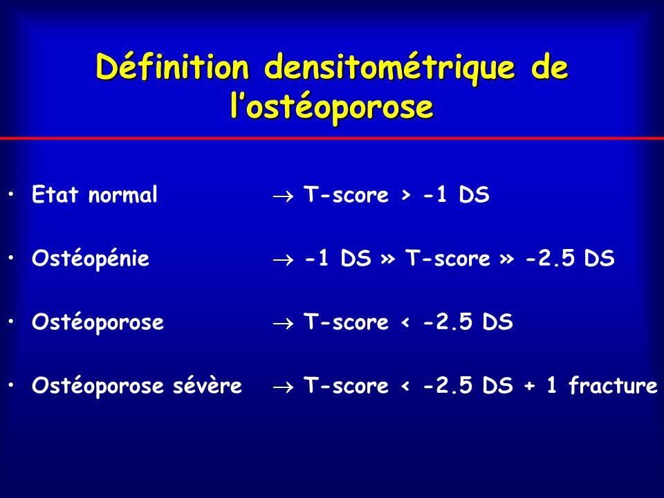 Définition densitométrique de l'ostéoporose
