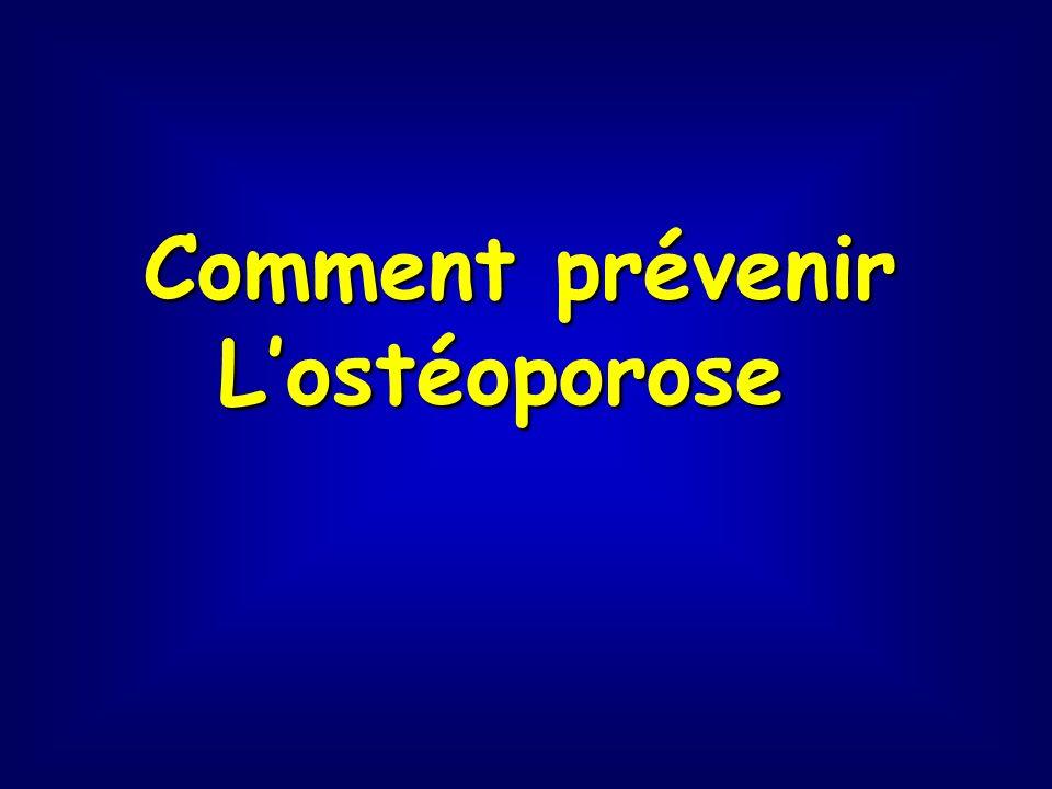 Comment prévenir L'ostéoporose