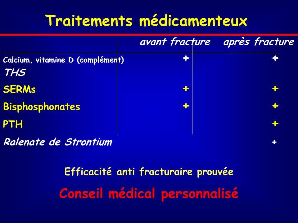 Efficacité anti fracturaire prouvée Conseil médical personnalisé