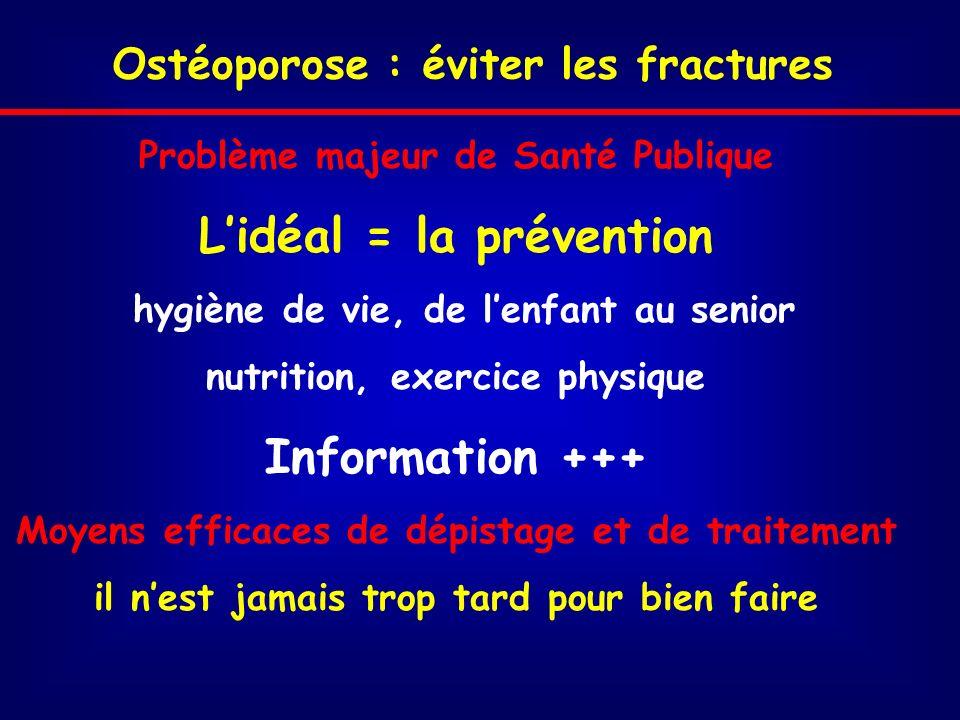 L'idéal = la prévention Information +++