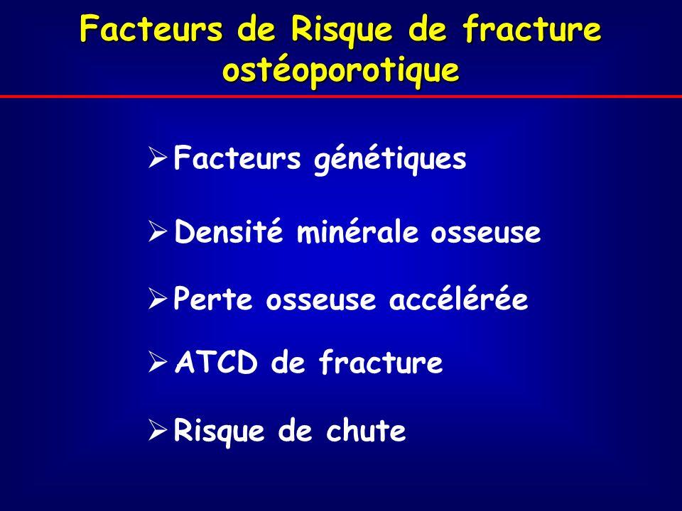 Facteurs de Risque de fracture ostéoporotique
