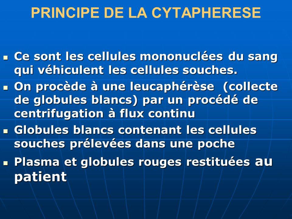 PRINCIPE DE LA CYTAPHERESE