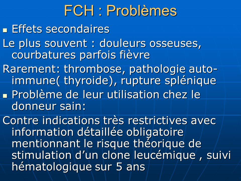 FCH : Problèmes Effets secondaires
