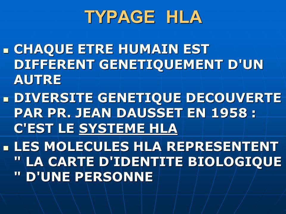 TYPAGE HLA CHAQUE ETRE HUMAIN EST DIFFERENT GENETIQUEMENT D UN AUTRE