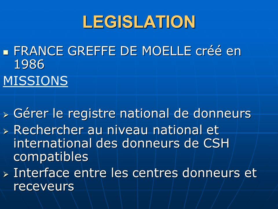 LEGISLATION FRANCE GREFFE DE MOELLE créé en 1986 MISSIONS