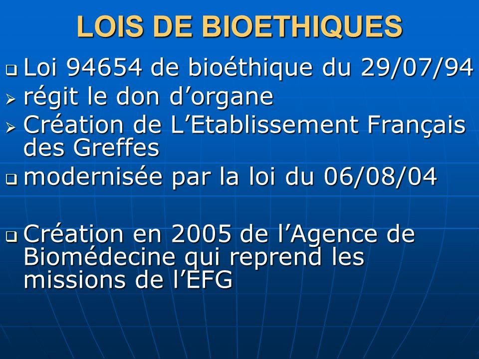LOIS DE BIOETHIQUES Loi 94654 de bioéthique du 29/07/94