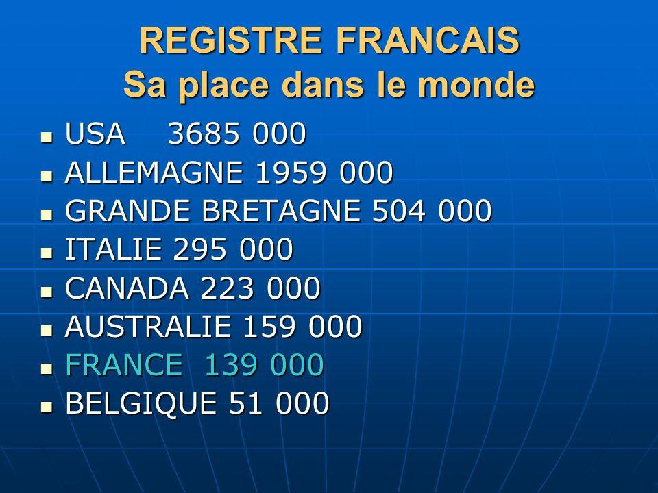 REGISTRE FRANCAIS Sa place dans le monde
