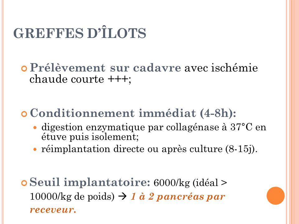 GREFFES D'ÎLOTS Prélèvement sur cadavre avec ischémie chaude courte +++; Conditionnement immédiat (4-8h):