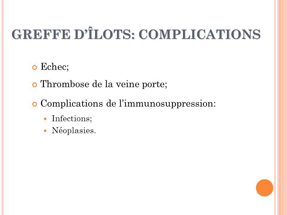 GREFFE D'ÎLOTS: COMPLICATIONS