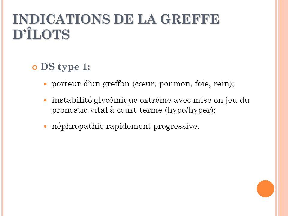 INDICATIONS DE LA GREFFE D'ÎLOTS