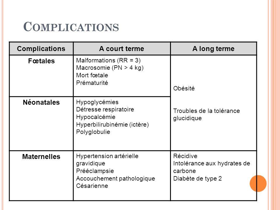 Complications Complications A court terme A long terme Fœtales
