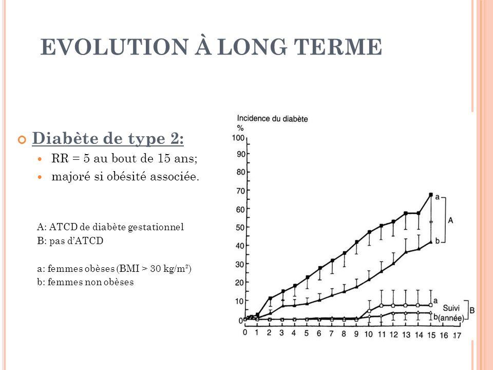 EVOLUTION À LONG TERME Diabète de type 2: RR = 5 au bout de 15 ans;