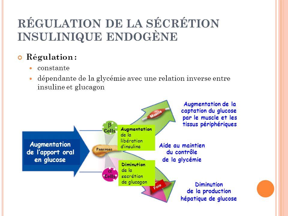 RÉGULATION DE LA SÉCRÉTION INSULINIQUE ENDOGÈNE