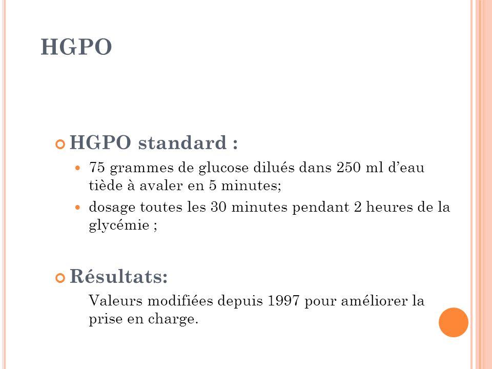 HGPO HGPO standard : Résultats: