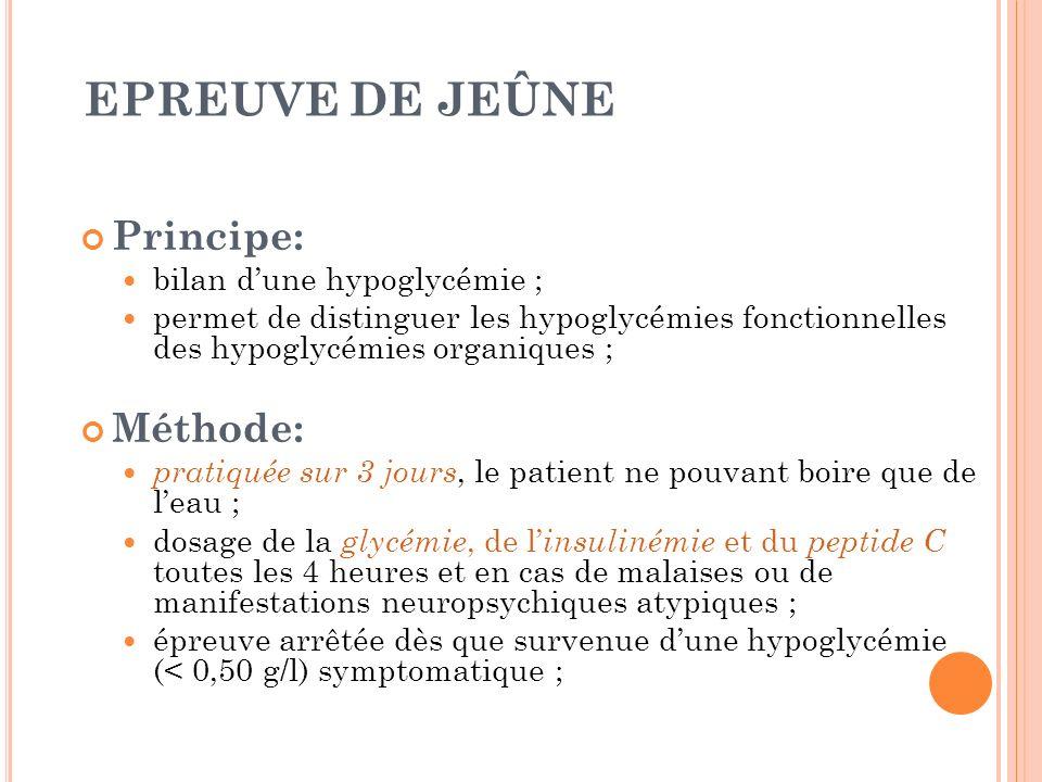 EPREUVE DE JEÛNE Principe: Méthode: bilan d'une hypoglycémie ;