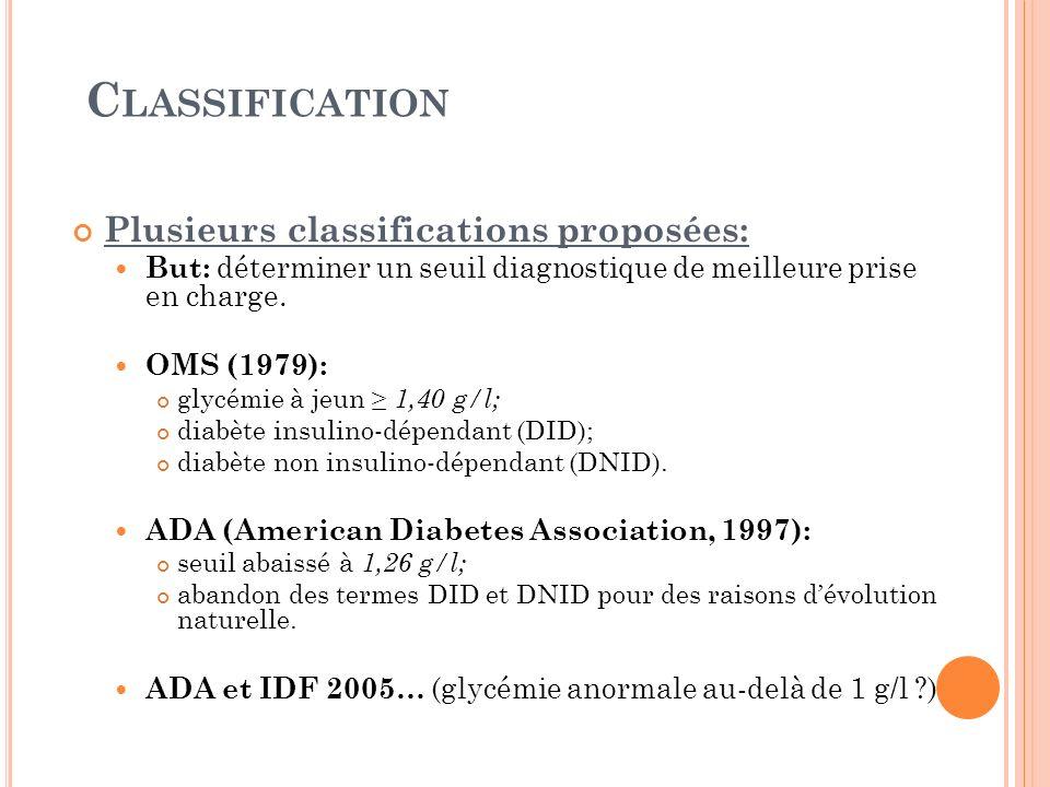 Classification Plusieurs classifications proposées: