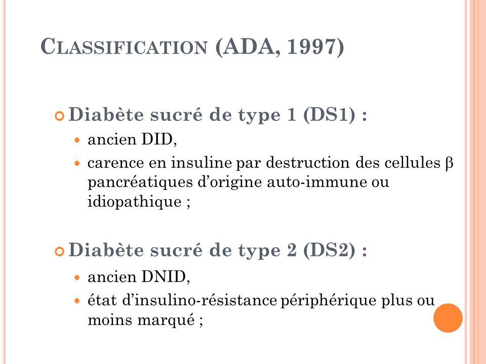Classification (ADA, 1997) Diabète sucré de type 1 (DS1) :