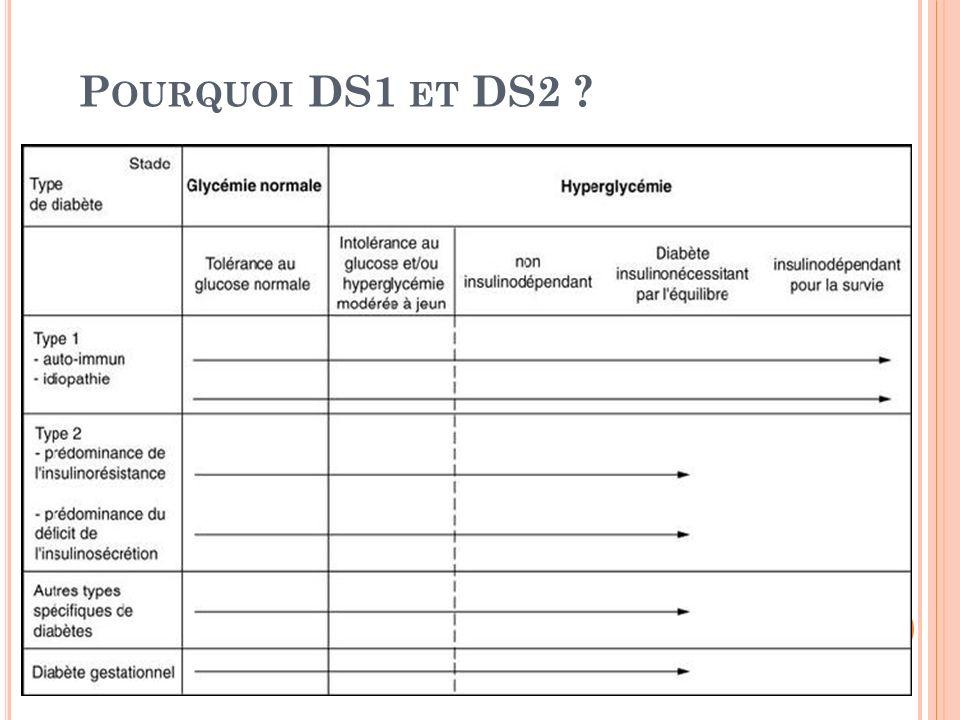 Pourquoi DS1 et DS2