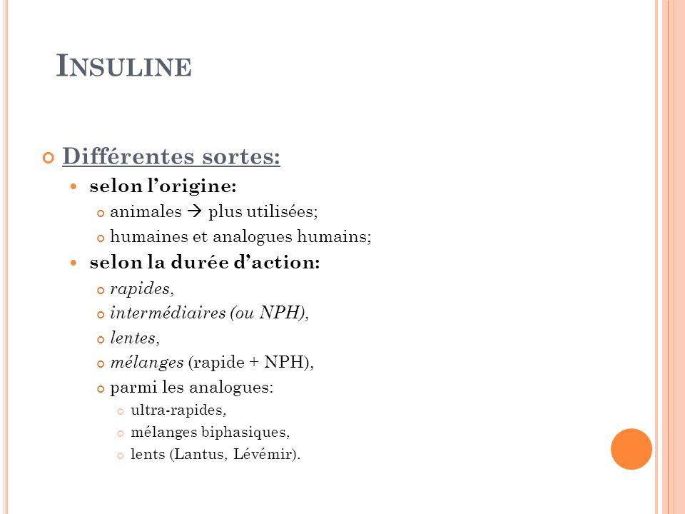 Insuline Différentes sortes: selon l'origine: selon la durée d'action: