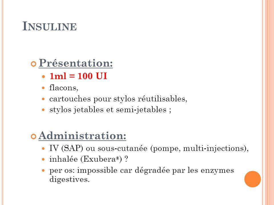 Insuline Présentation: Administration: 1ml = 100 UI flacons,