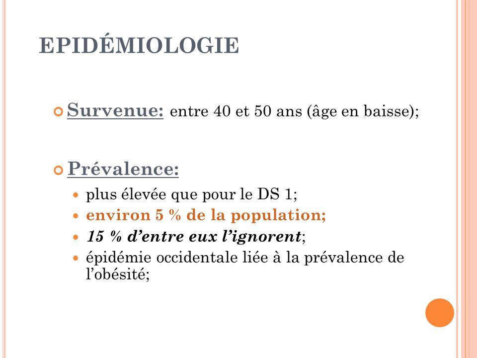 EPIDÉMIOLOGIE Survenue: entre 40 et 50 ans (âge en baisse);