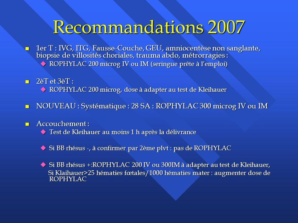 Recommandations 2007 1er T : IVG, ITG, Fausse-Couche, GEU, amniocentèse non sanglante, biopsie de villosités choriales, trauma abdo, métrorragies :