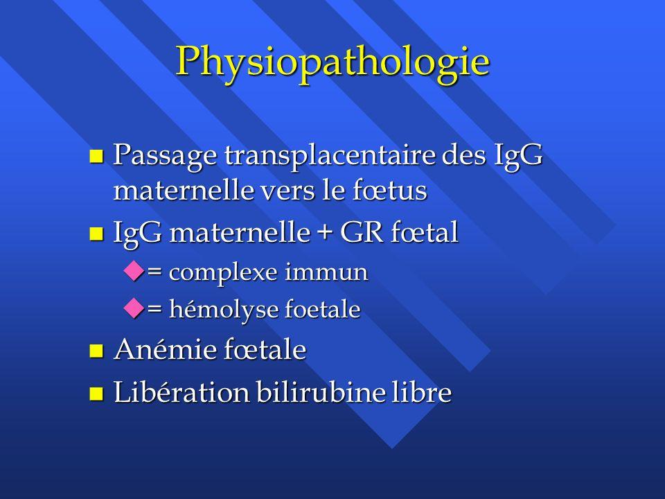 Physiopathologie Passage transplacentaire des IgG maternelle vers le fœtus. IgG maternelle + GR fœtal.